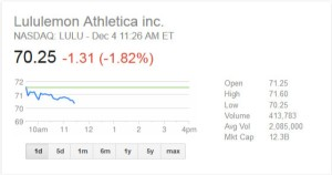 lululemon-shares-fall